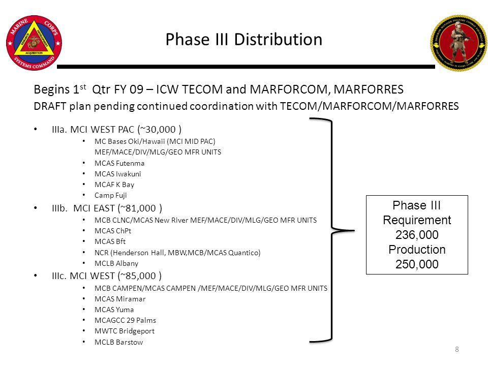 Phase III Distribution