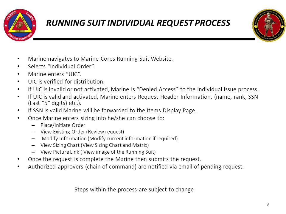RUNNING SUIT INDIVIDUAL REQUEST PROCESS