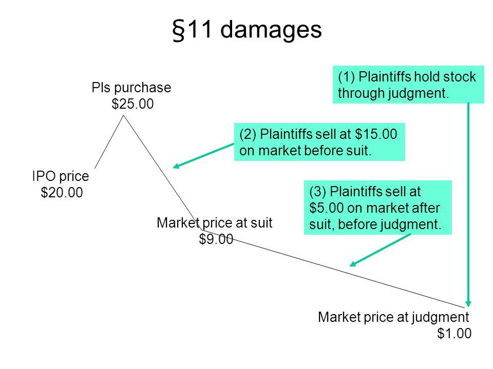 §11 damages (1) Plaintiffs hold stock through judgment. Pls purchase