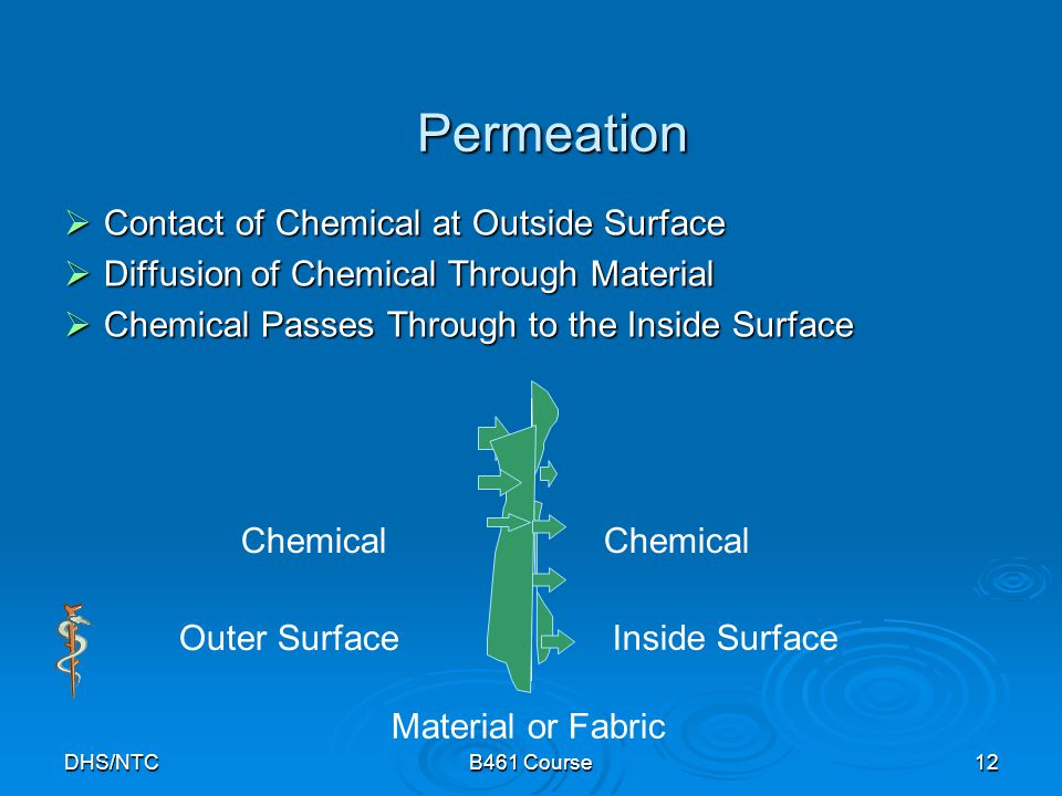 Permeation Contact of Chemical at Outside Surface