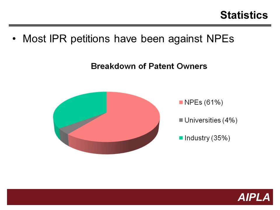 Statistics Most IPR petitions have been against NPEs