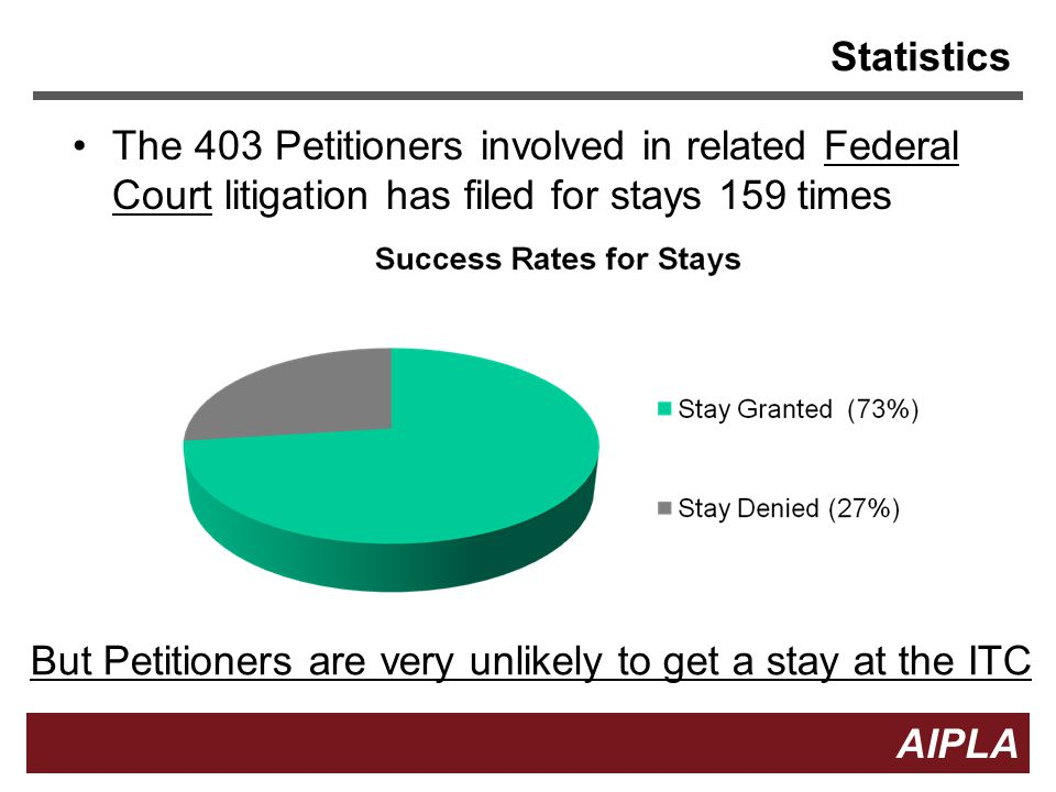 Statistics The 403 Petitioners involved in related Federal Court litigation has filed for stays 159 times.