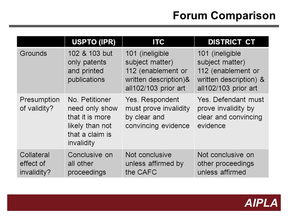 Forum Comparison USPTO (IPR) ITC DISTRICT CT Grounds