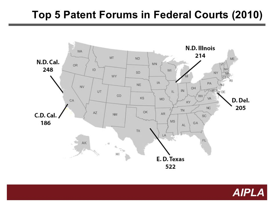 Top 5 Patent Forums in Federal Courts (2010)