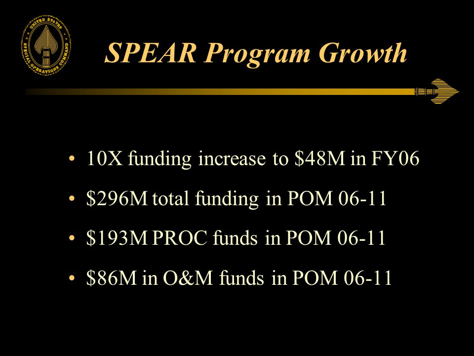 SPEAR Program Growth 10X funding increase to $48M in FY06