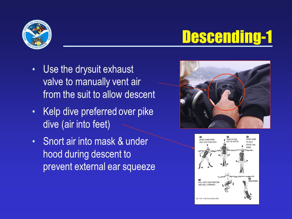 Descending-1 Use the drysuit exhaust valve to manually vent air from the suit to allow descent. Kelp dive preferred over pike dive (air into feet)