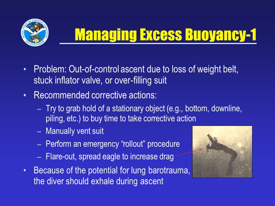Managing Excess Buoyancy-1