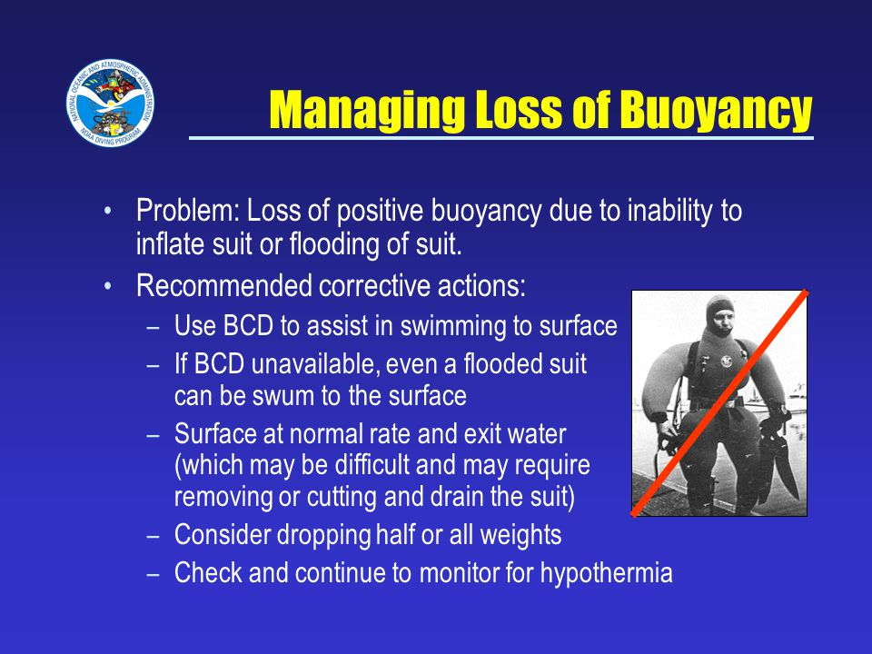 Managing Loss of Buoyancy