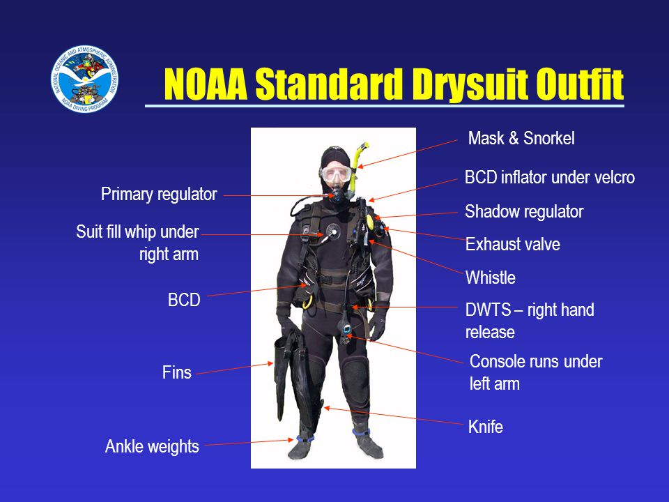 NOAA Standard Drysuit Outfit