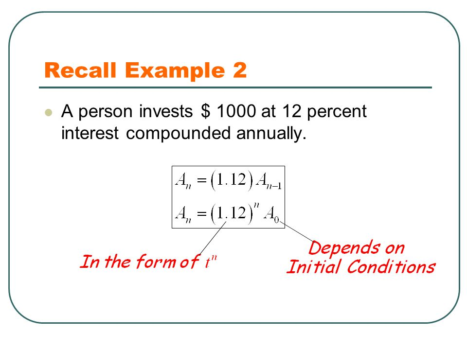 Recall Example 2 A person invests $ 1000 at 12 percent interest compounded annually.