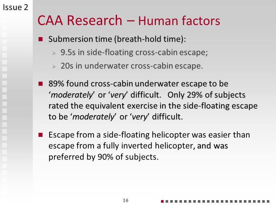 CAA Research – Human factors
