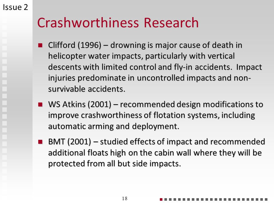 Crashworthiness Research