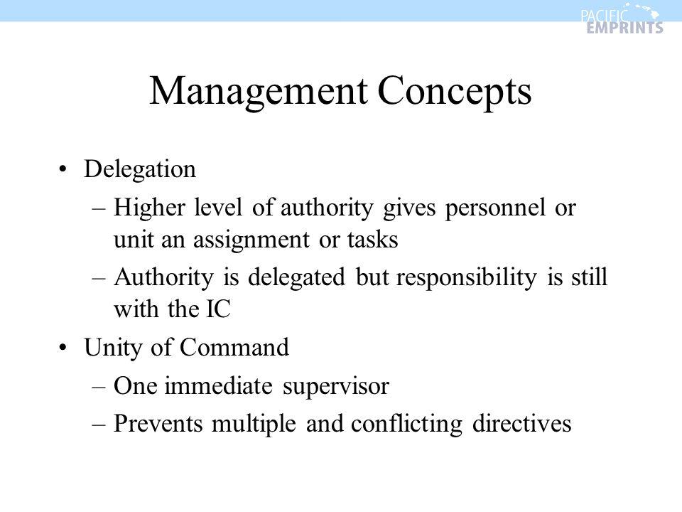 Management Concepts Delegation