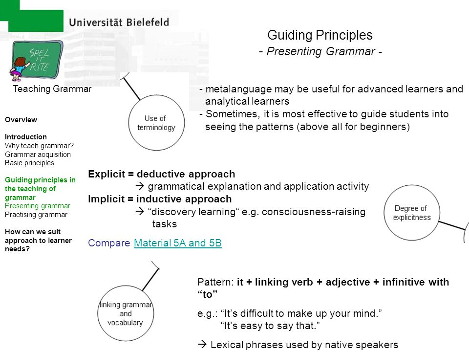 Guiding Principles - Presenting Grammar -
