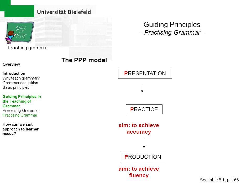 aim: to achieve accuracy aim: to achieve fluency