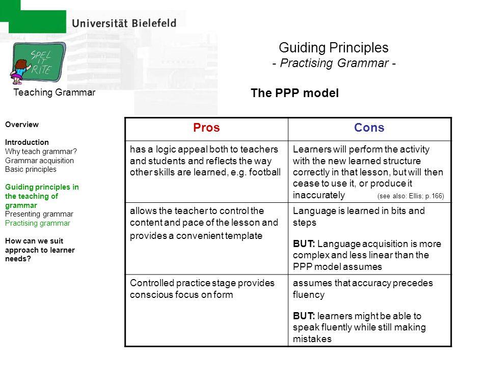 Guiding Principles - Practising Grammar - The PPP model Pros Cons
