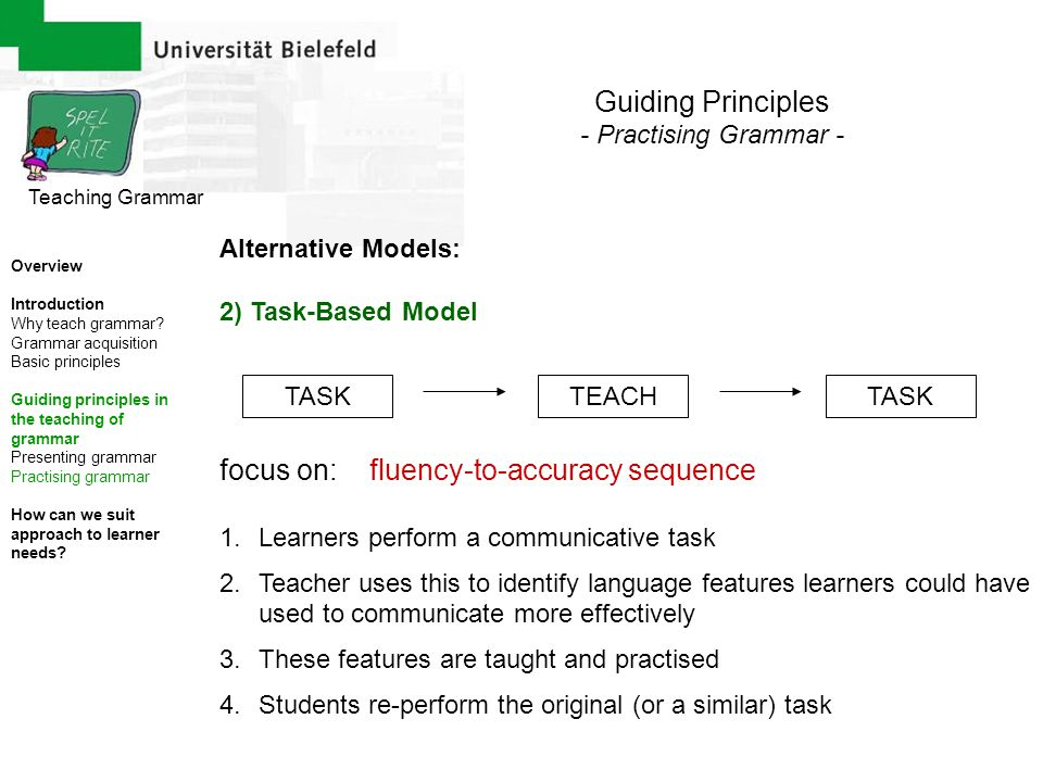 focus on: fluency-to-accuracy sequence