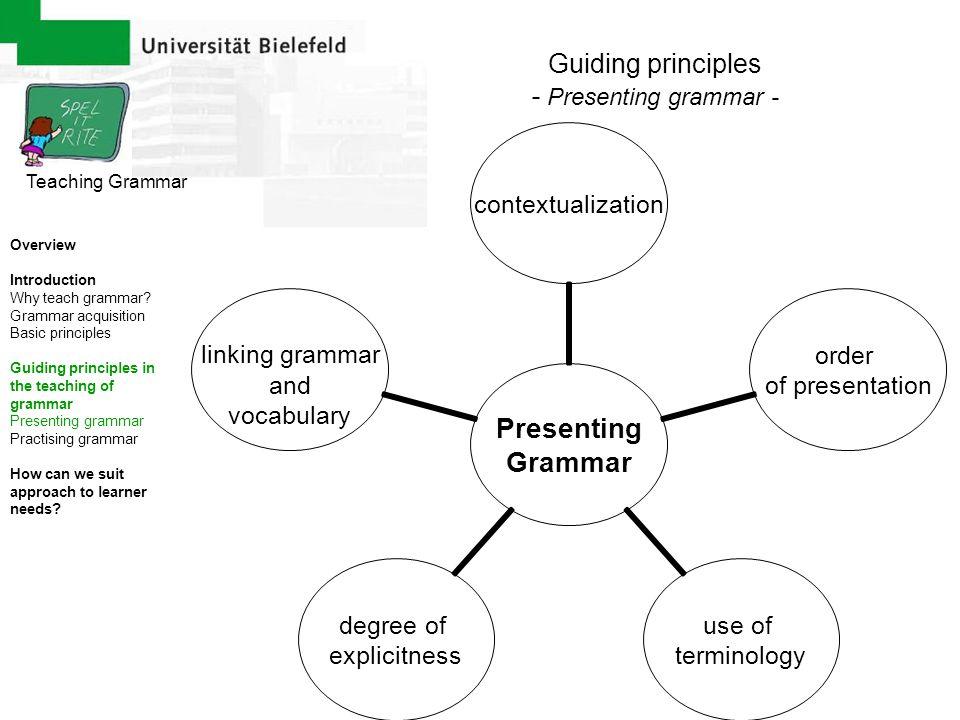 Guiding principles - Presenting grammar - Teaching Grammar Overview