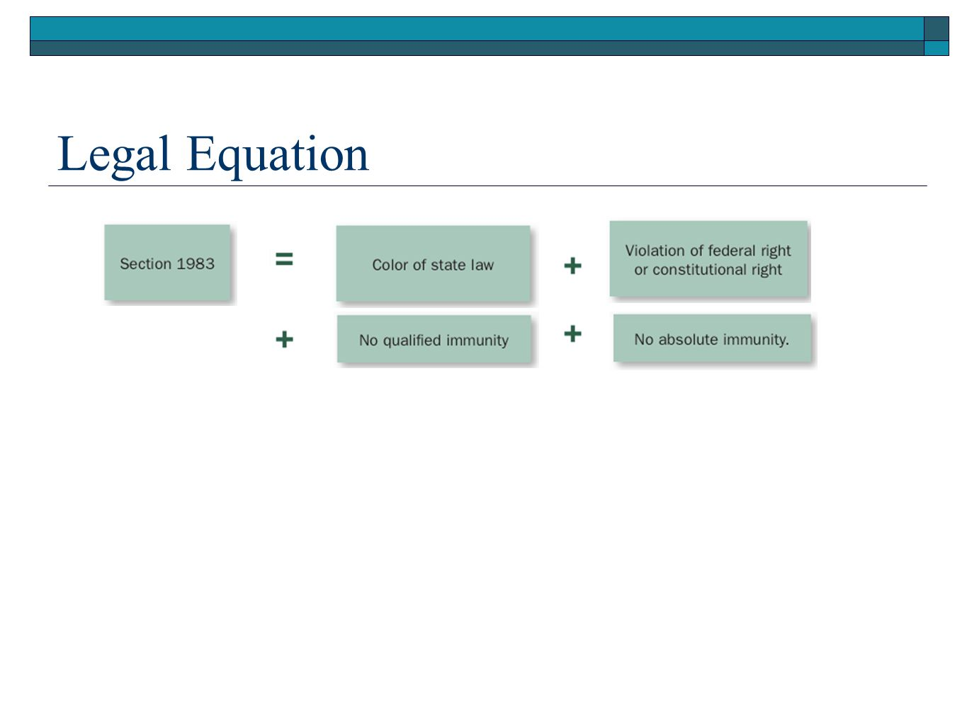 Legal Equation