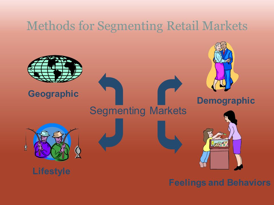 Methods for Segmenting Retail Markets