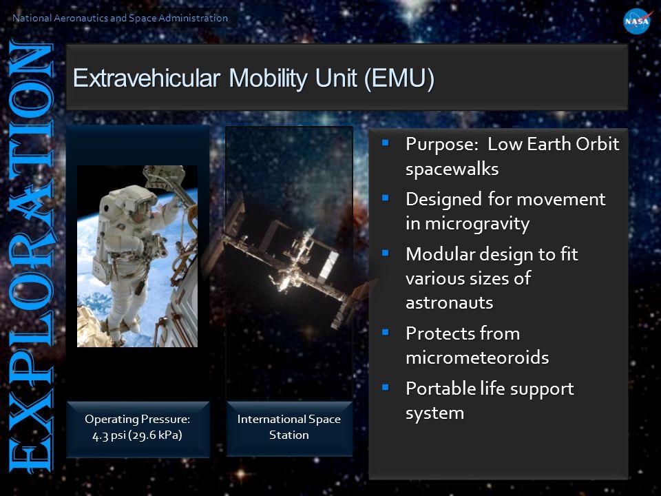 Extravehicular Mobility Unit (EMU)