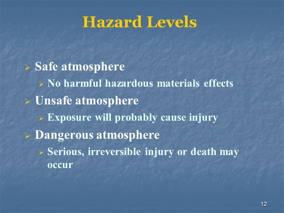 Hazard Levels Safe atmosphere Unsafe atmosphere Dangerous atmosphere