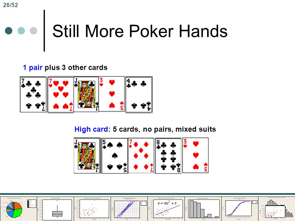 Still More Poker Hands 1 pair plus 3 other cards