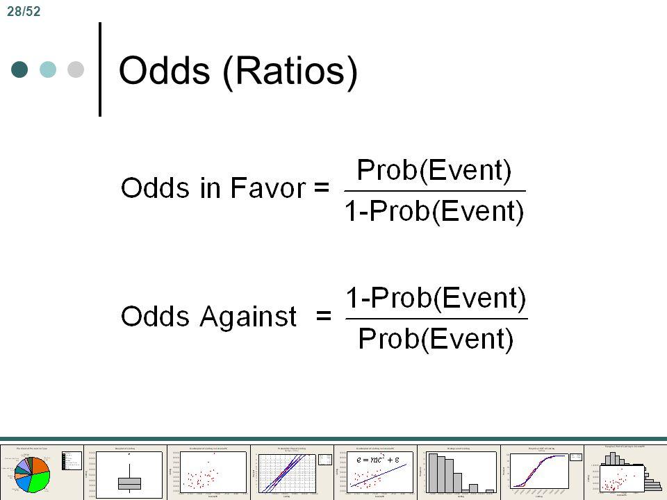 28/52 Odds (Ratios)