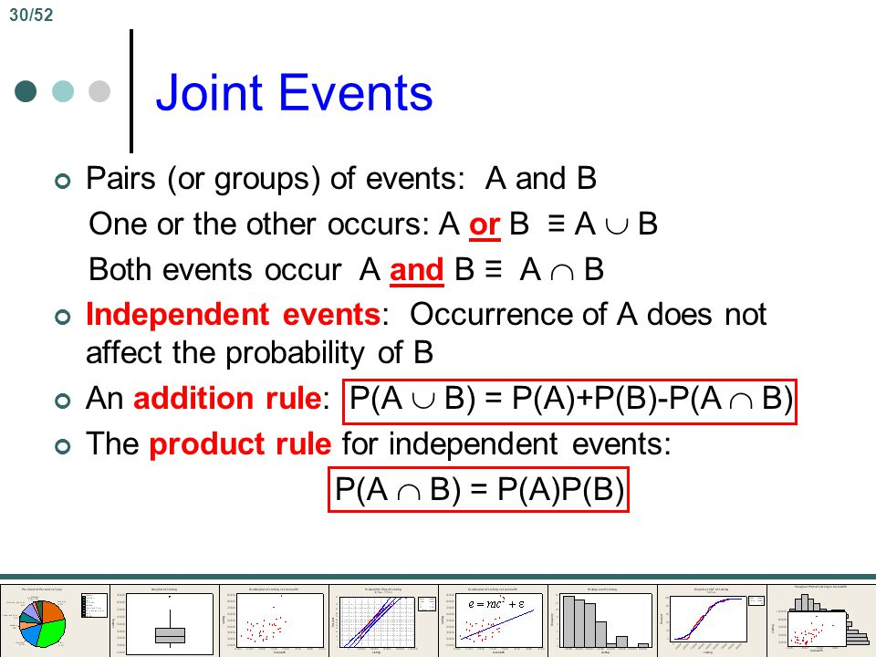 Joint Events Pairs (or groups) of events: A and B