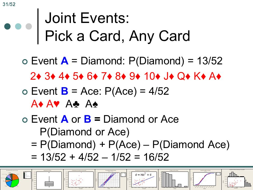 Joint Events: Pick a Card, Any Card