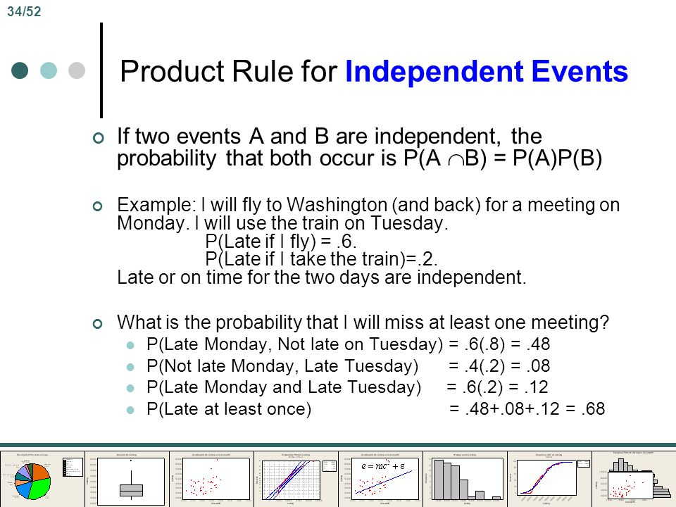 Product Rule for Independent Events