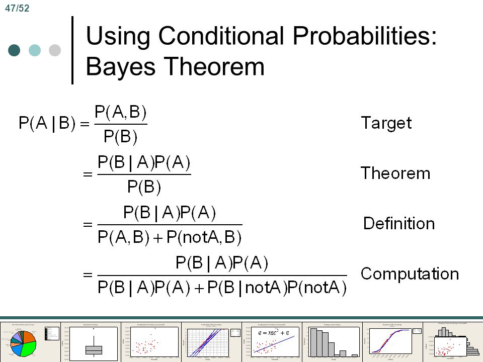 Using Conditional Probabilities: Bayes Theorem