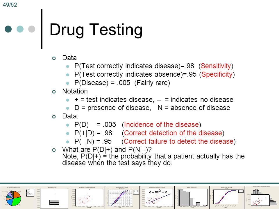 49/52 Drug Testing. Data. P(Test correctly indicates disease)=.98 (Sensitivity) P(Test correctly indicates absence)=.95 (Specificity)