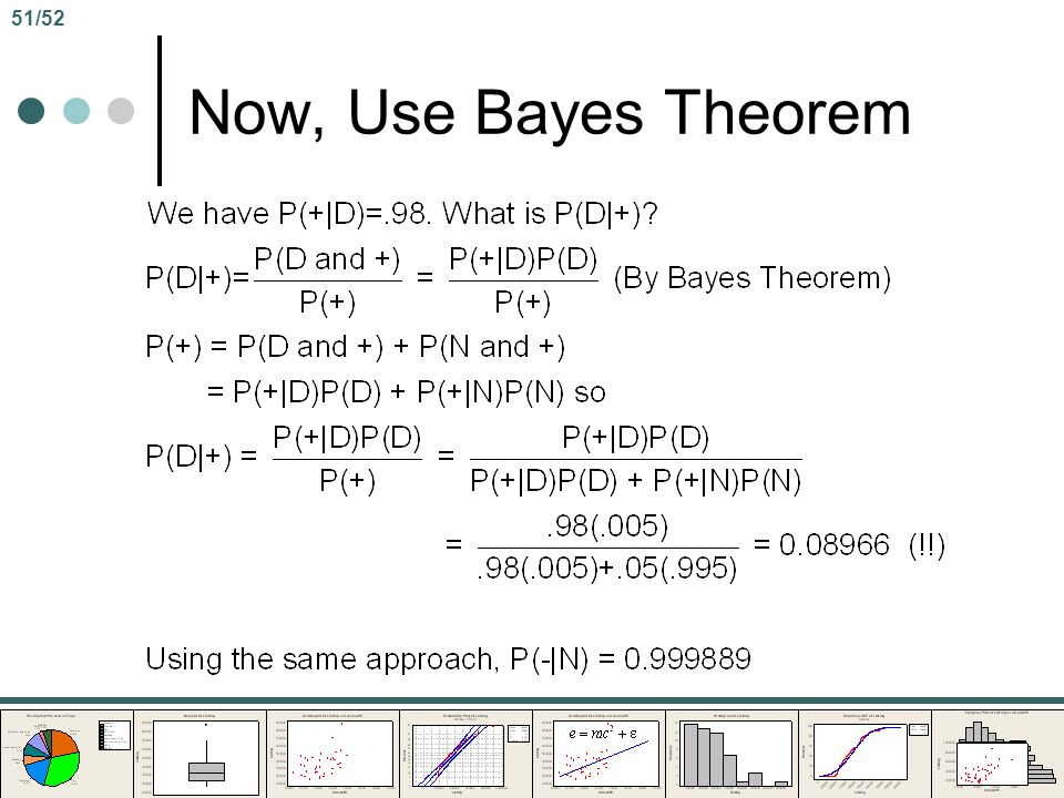 51/52 Now, Use Bayes Theorem