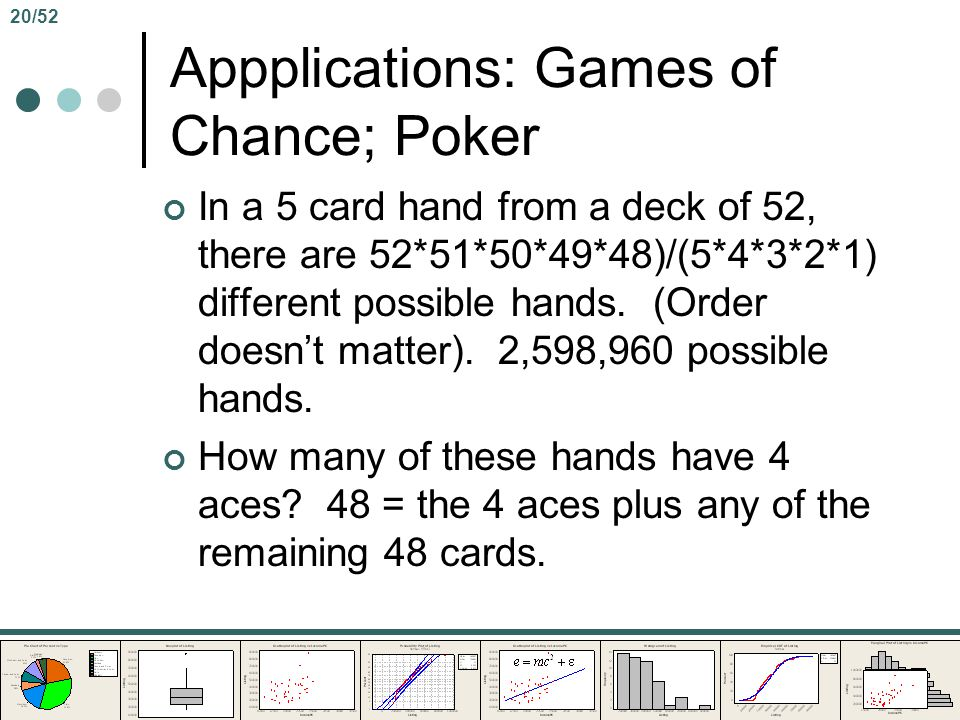 Appplications: Games of Chance; Poker
