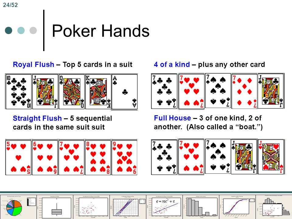 Poker Hands Royal Flush – Top 5 cards in a suit