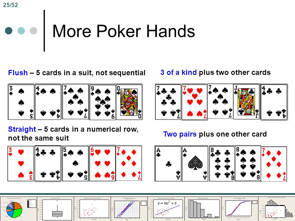 More Poker Hands Flush – 5 cards in a suit, not sequential