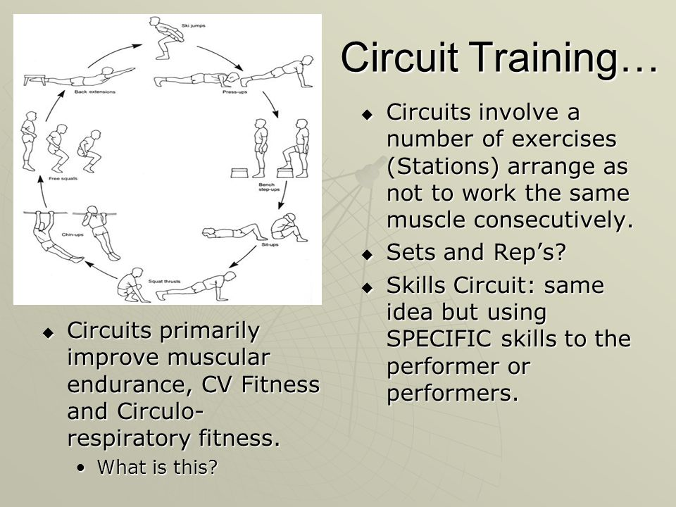 Circuit Training… Circuits involve a number of exercises (Stations) arrange as not to work the same muscle consecutively.