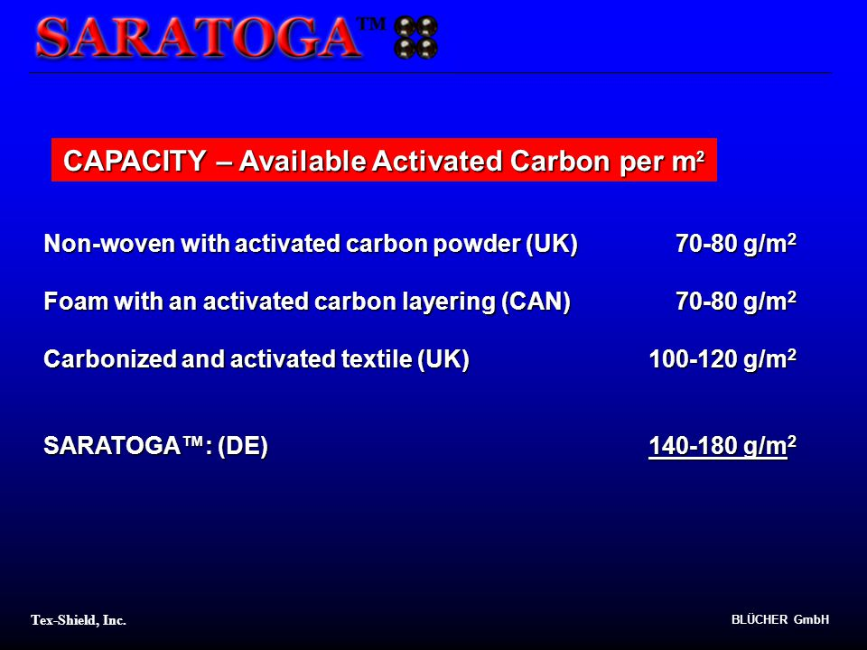 CAPACITY – Available Activated Carbon per m2