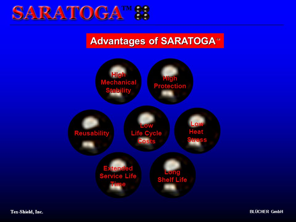 Advantages of SARATOGA™