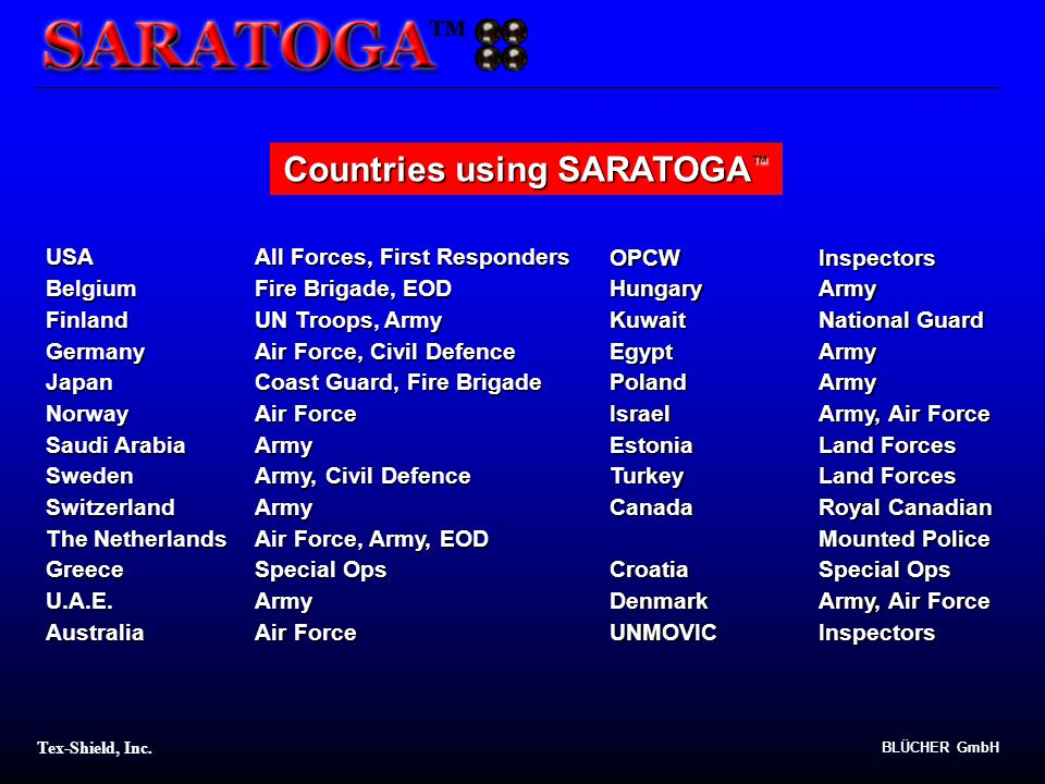 Countries using SARATOGA™