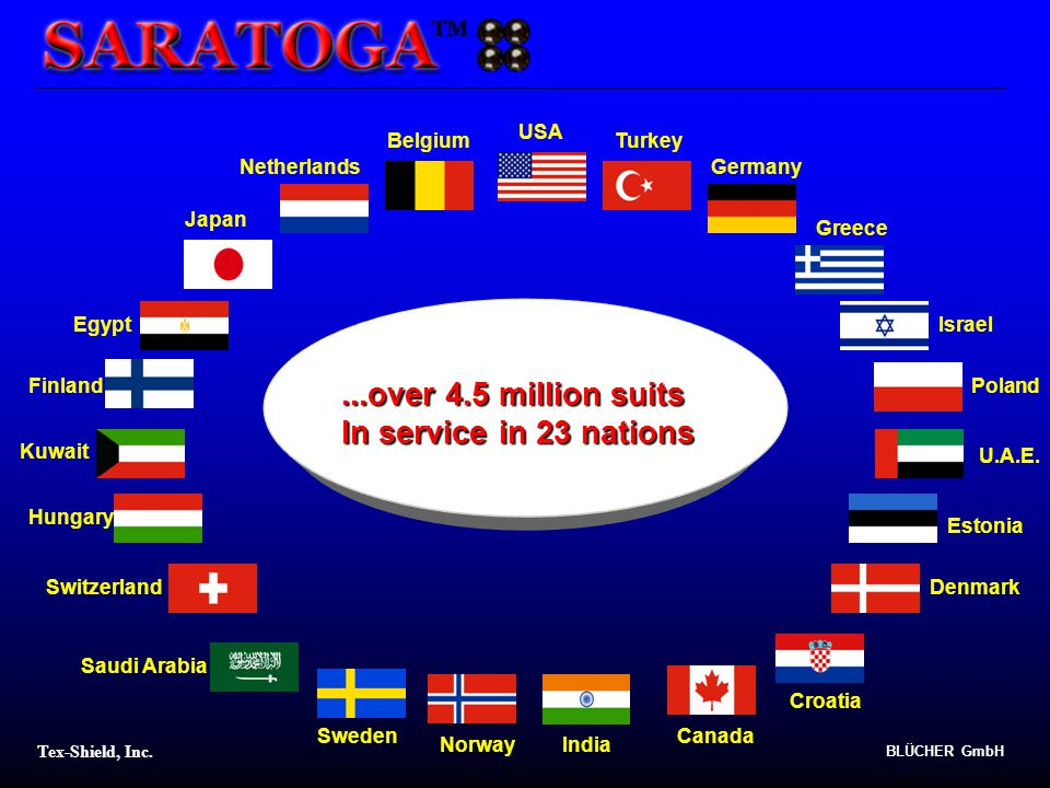 ...over 4.5 million suits In service in 23 nations