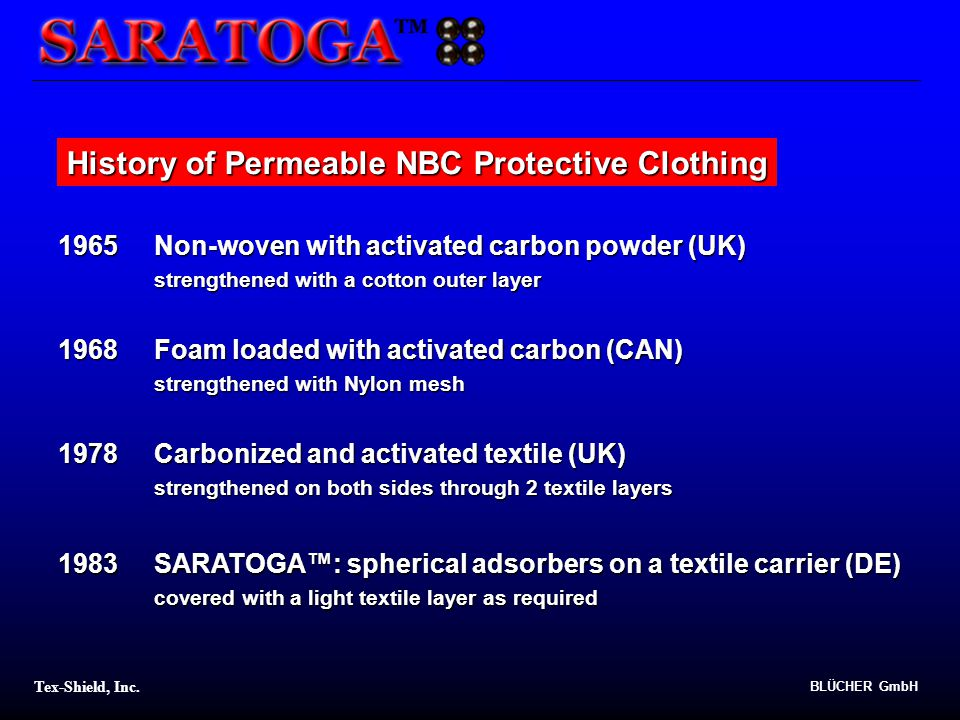 History of Permeable NBC Protective Clothing