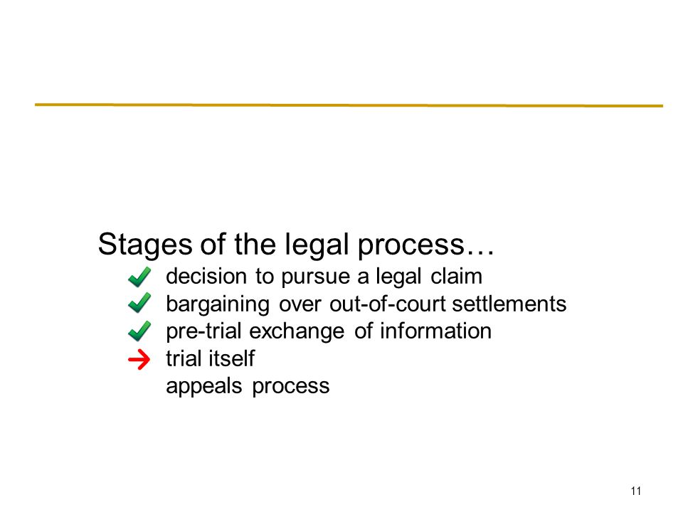 Trial In Europe… Judges in civil trials take active role in asking questions and developing case.
