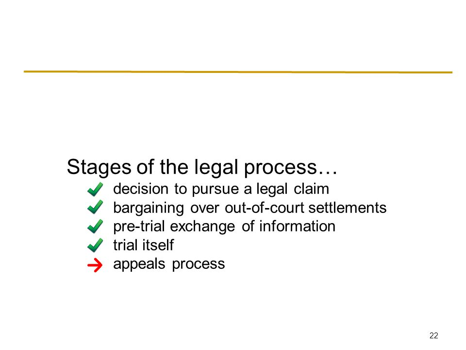 Appeals In U.S., three levels of federal courts
