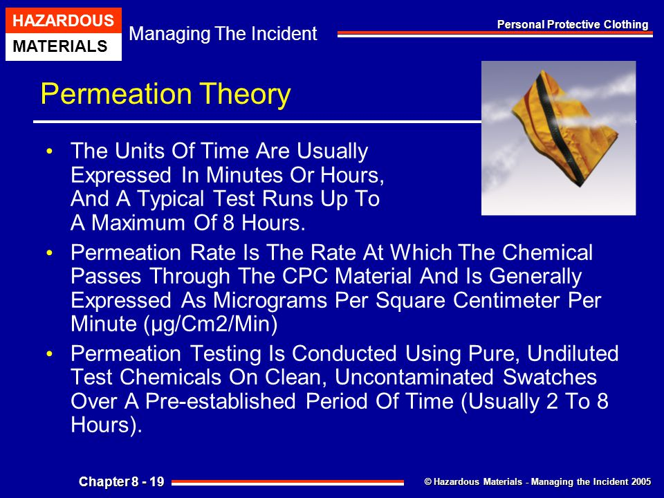 Permeation Theory The Units Of Time Are Usually Expressed In Minutes Or Hours, And A Typical Test Runs Up To A Maximum Of 8 Hours.