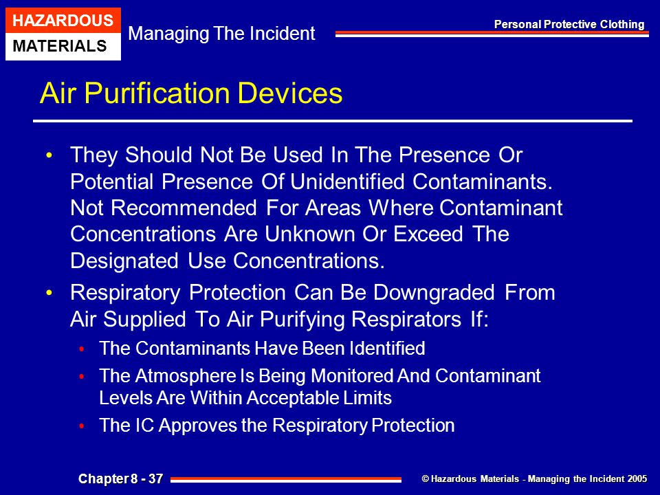 Air Purification Devices