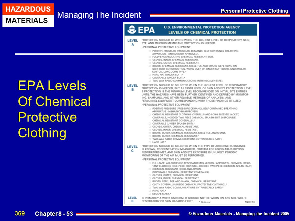 EPA Levels Of Chemical Protective Clothing