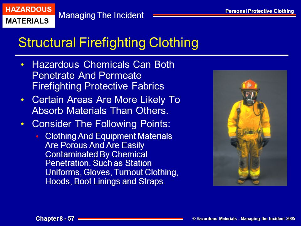 Structural Firefighting Clothing