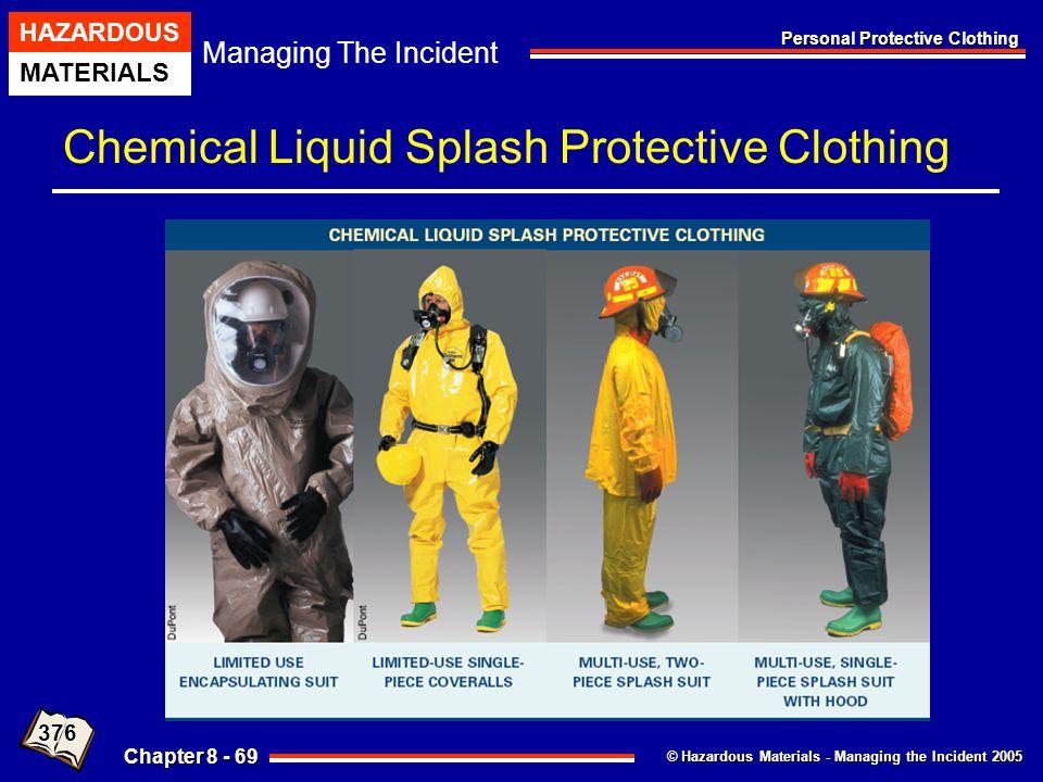 Chemical Liquid Splash Protective Clothing